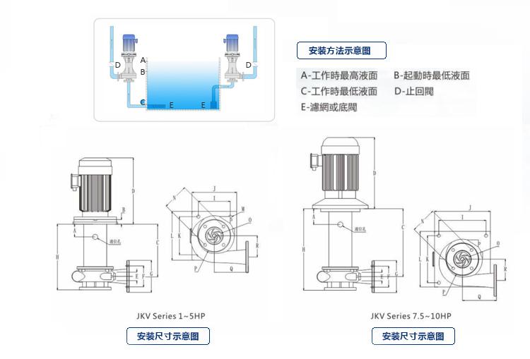 环保化工潜水泵